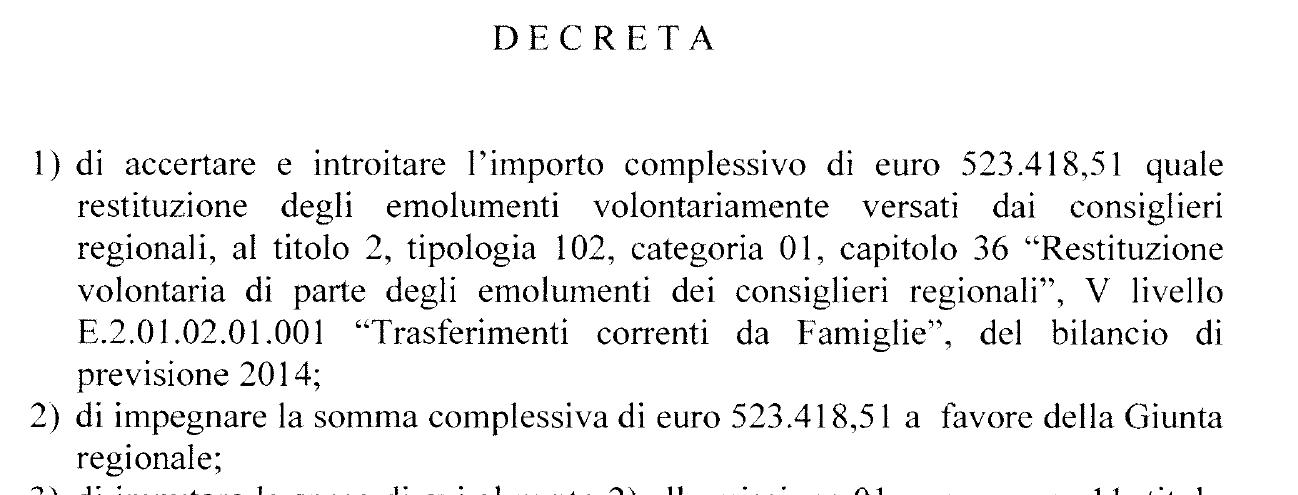 Ecco il decreto che restituisce fondi di M5S Lombardia alle Piccole e Medie Imprese