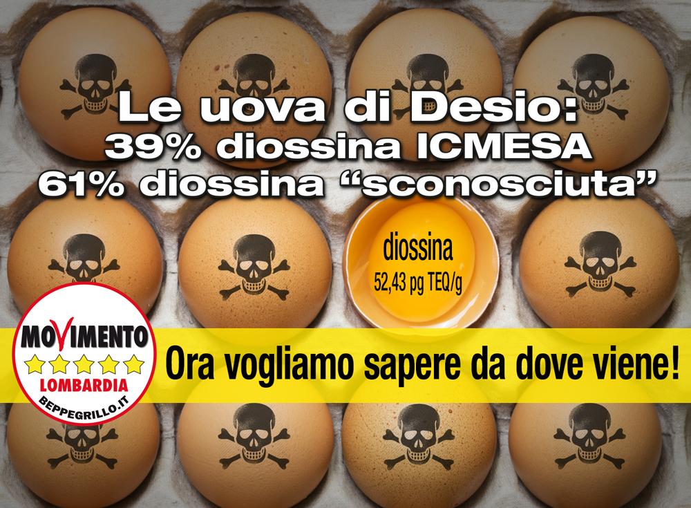 La denuncia del M5S: uova alla diossina a Desio