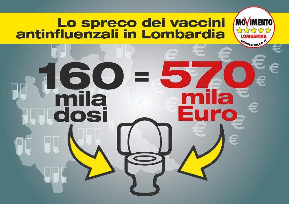 Vacciniamo Maroni contro gli sprechi nella sanità.