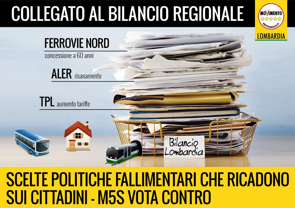 Collegato al Bilancio regionale: scelte politiche fallimentari! Voto contrario del M5S